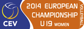 2014 CEV U19 Volleyball European Championship - Women